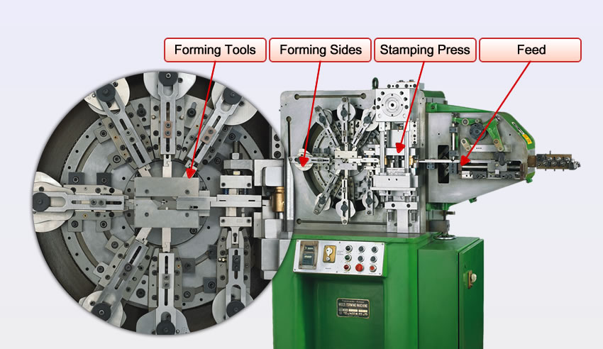 Planetary Geared High Speed Stamping